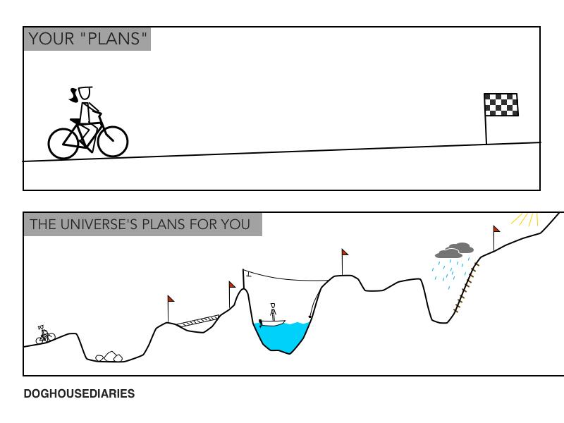 your plans vs God's Plan